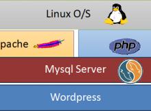linux_apache_mysql_php_wordpress