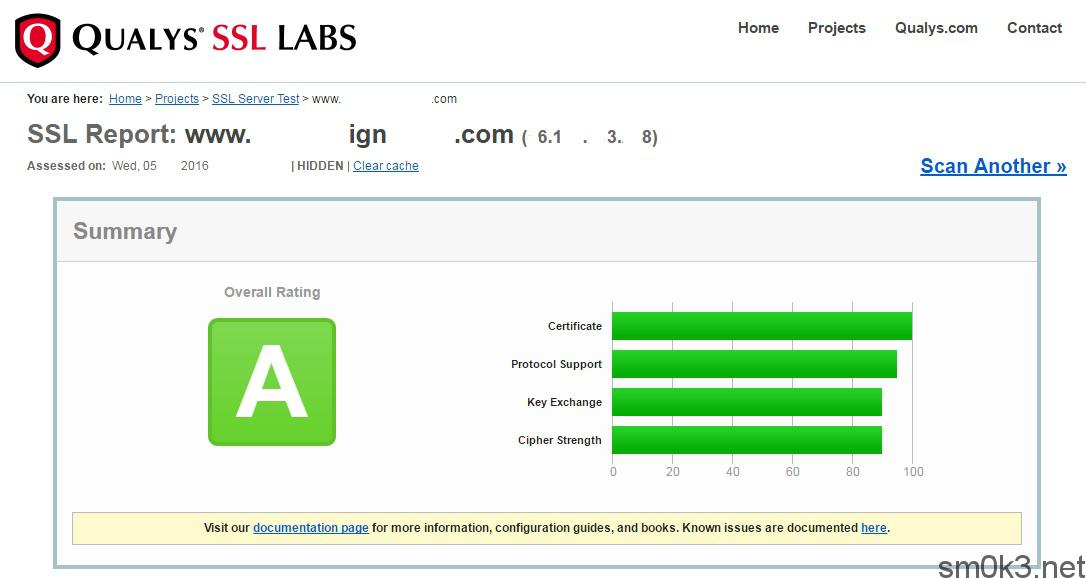 qualys_ssl_test